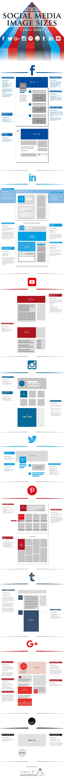 guide taille des images réseaux sociaux